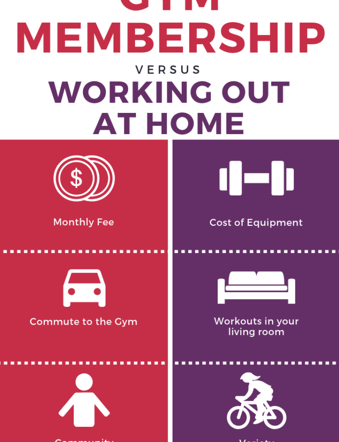 Gym Membership vs. Working Out at Home: Which is better?